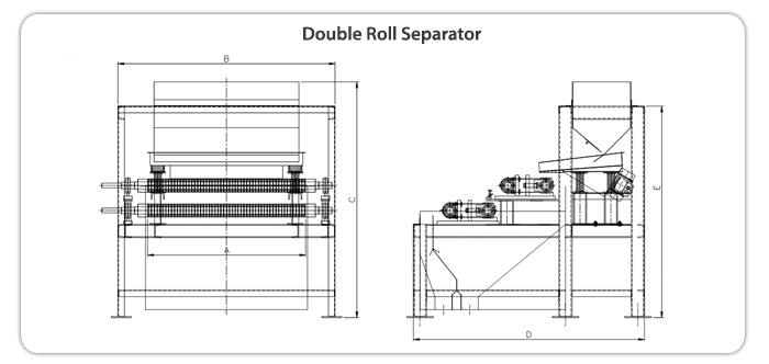Double Roll Separator Specification Image