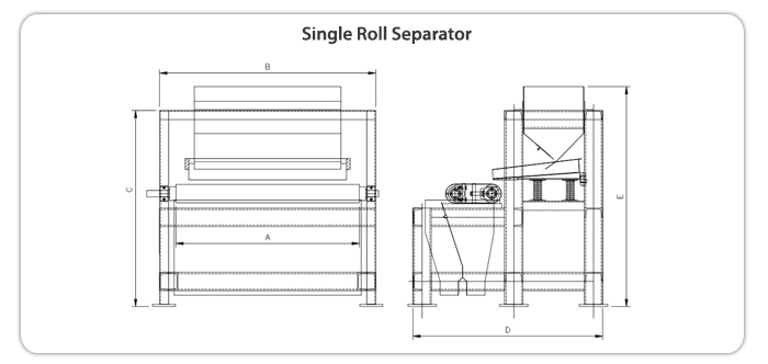 Single Roll Separator Specification Image